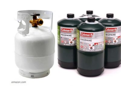 Will the Propane Shortage Impact Campers?