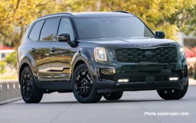 Everything You Need to Know about the 2021 Kia Telluride
